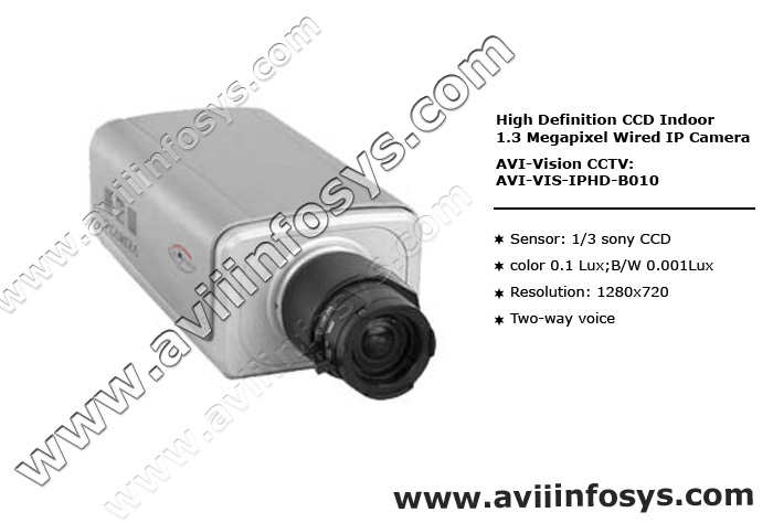 index of cctv ipcamera box ip camera. Black Bedroom Furniture Sets. Home Design Ideas