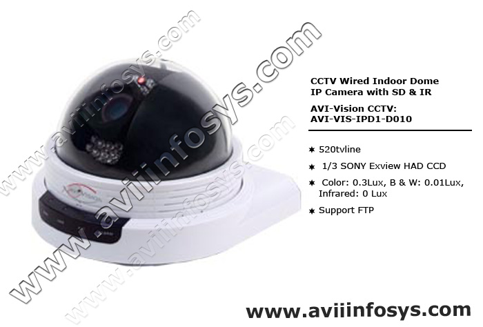 index of cctv ipcamera. Black Bedroom Furniture Sets. Home Design Ideas