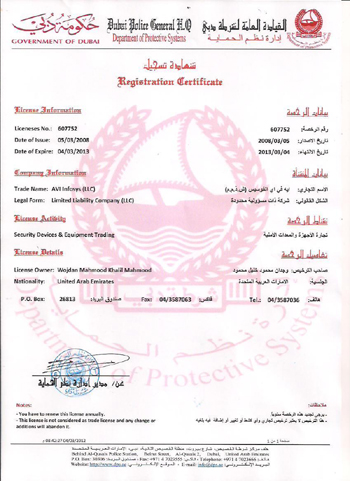 Dubai Police Certificate