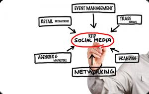 NFC for Social Media