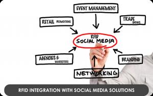 RFID Integration with Social Media solutions